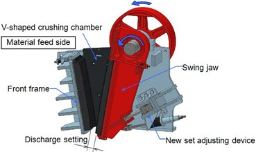 set adjustment device