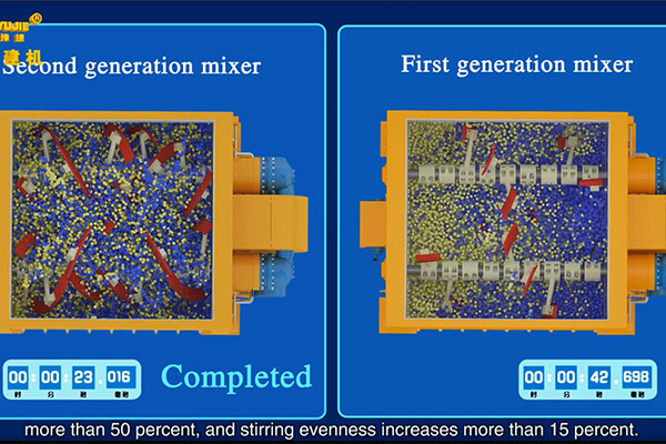 New Technology Concrete Mixer